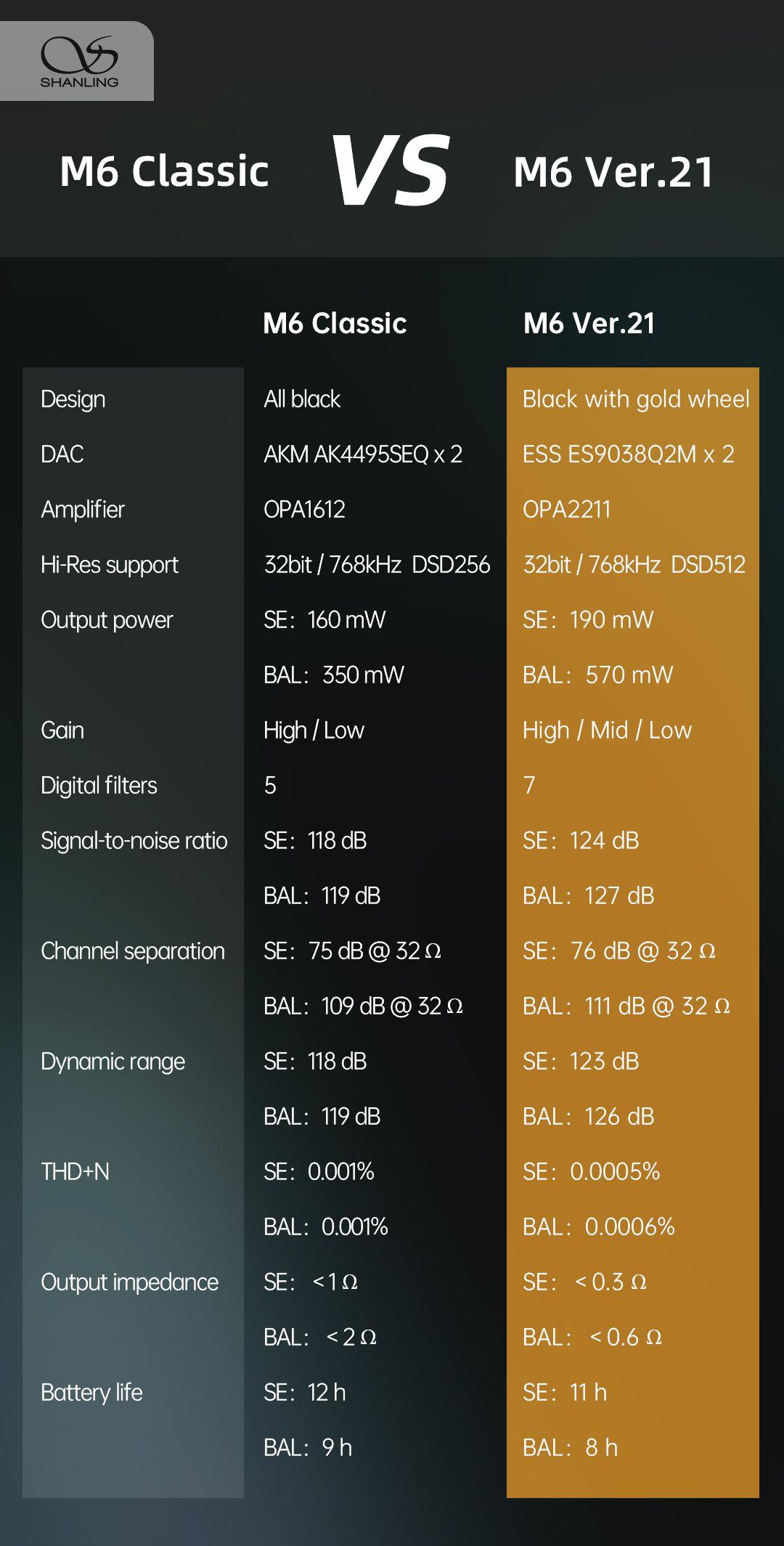 m6 vs 21_resized.jpg